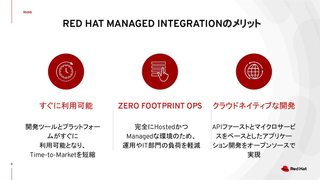 9 RHMI RED HAT MANAGED INTEGRATIONのメリット すぐに利用可能...