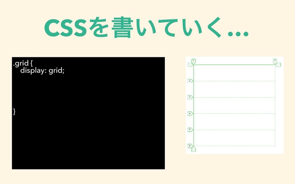 CSSΛॻ͍͍ͯ͘… .grid { ɹdisplay: grid; }