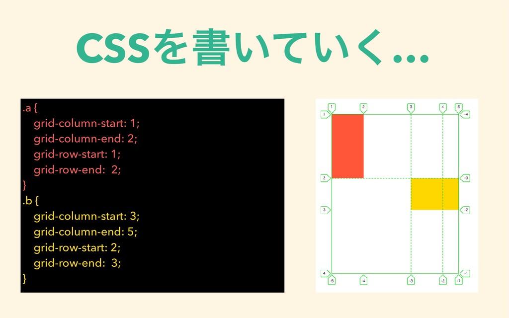CSSΛॻ͍͍ͯ͘… .a { grid-column-start: 1; grid-colu...