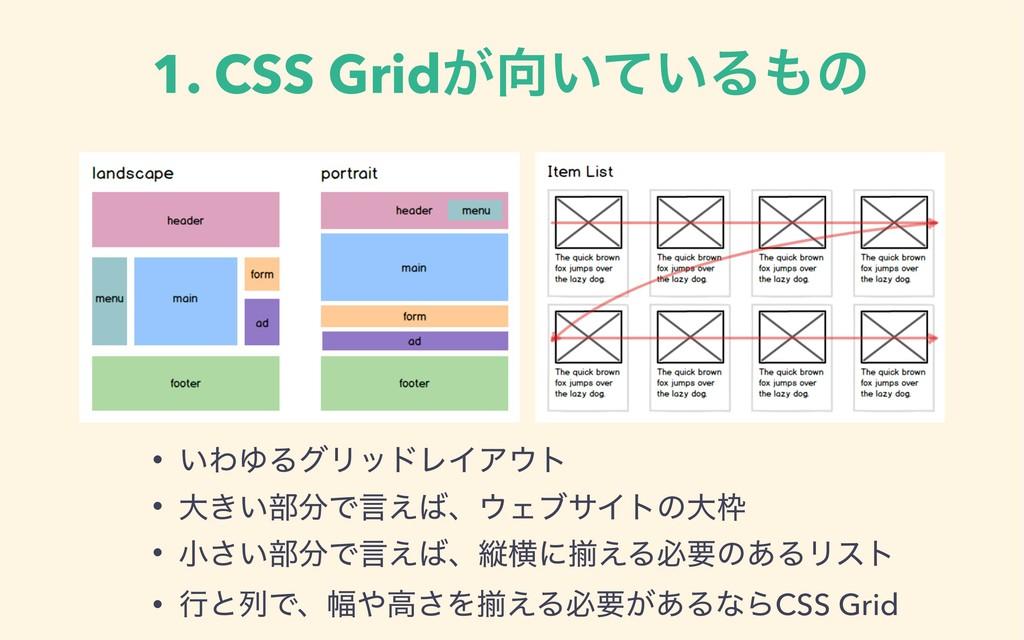 1. CSS Grid͕͍͍ͯΔͷ • ͍ΘΏΔάϦουϨΠΞτ • େ͖͍෦Ͱݴ͑...