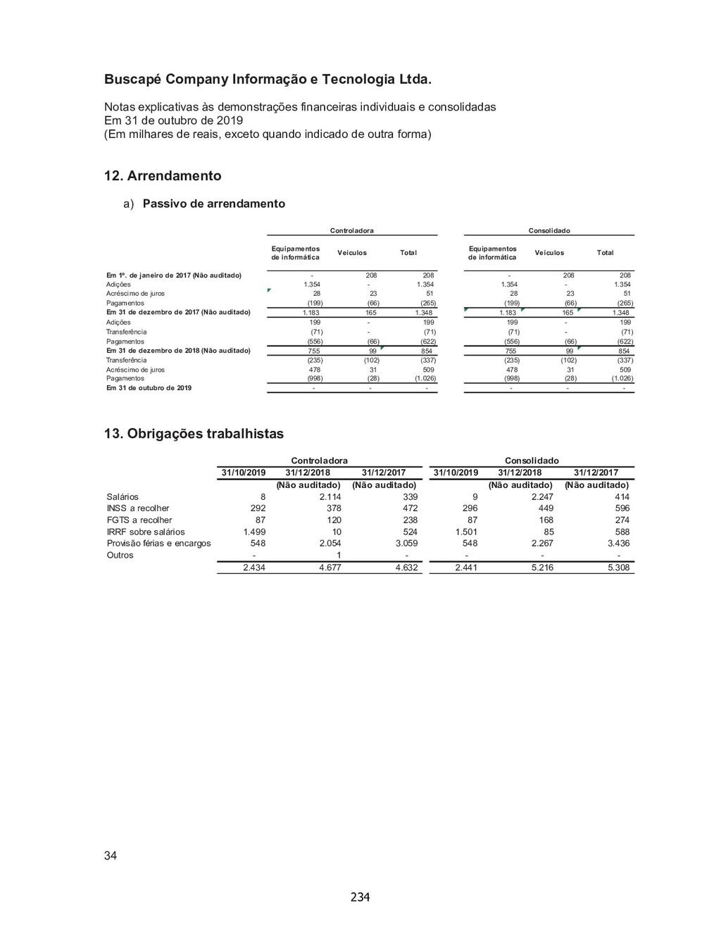 %XVFDSp&RPSDQ\,QIRUPDomRH7HFQRORJLD/WGD 1...
