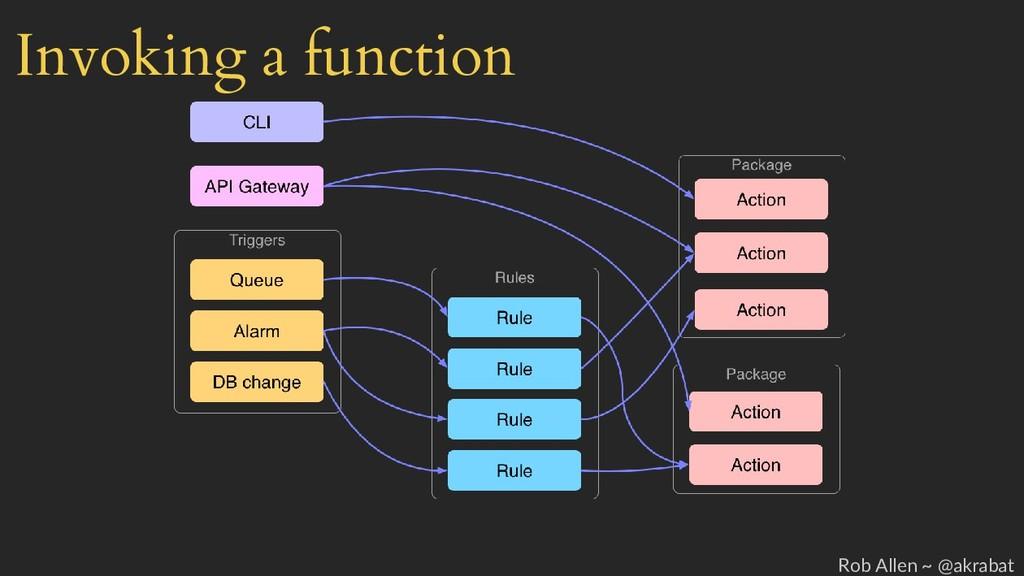 Invoking a function Rob Allen ~ @akrabat