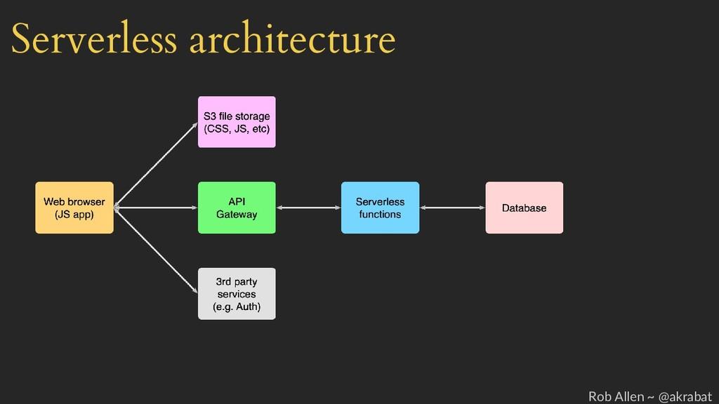 Serverless architecture Rob Allen ~ @akrabat