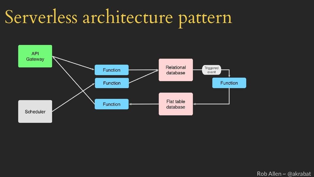 Serverless architecture pattern Rob Allen ~ @ak...