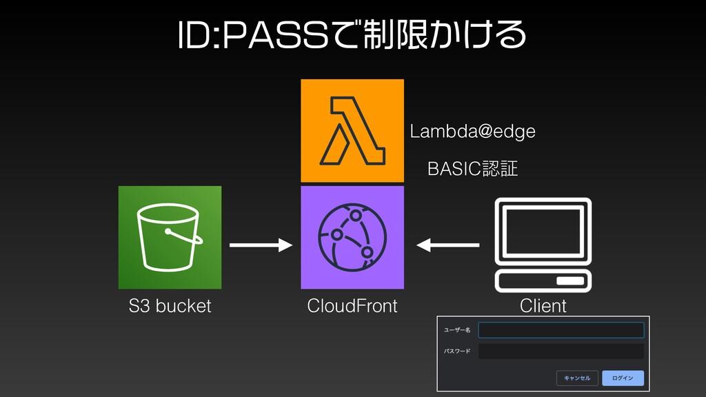 """*%1""""44Ͱ੍ݶ͔͚Δ S3 bucket CloudFront Client Lambd..."""