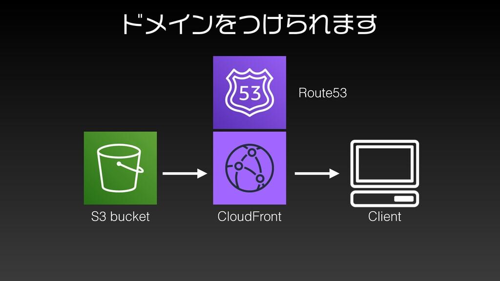 υϝΠϯΛ͚ͭΒΕ·͢ S3 bucket CloudFront Client Route53