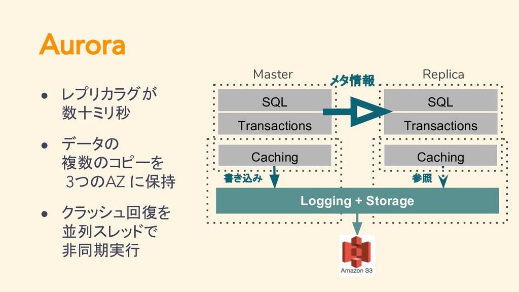 Aurora SQL Transactions Caching SQL Transaction...