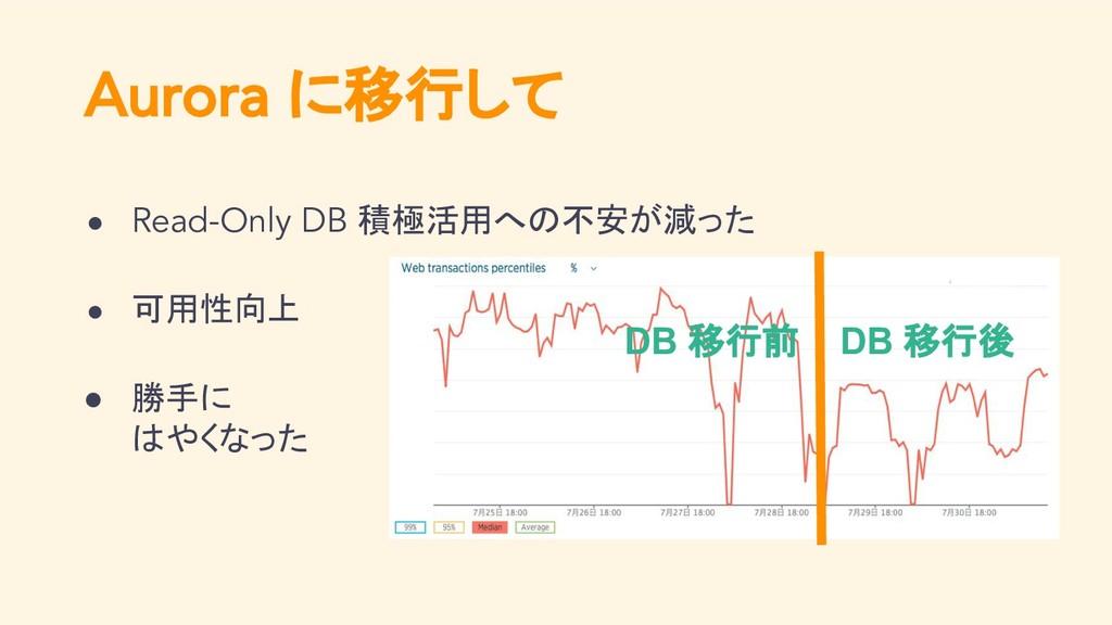 Aurora に移行して ● Read-Only DB 積極活用への不安が減った ● 可用性向...