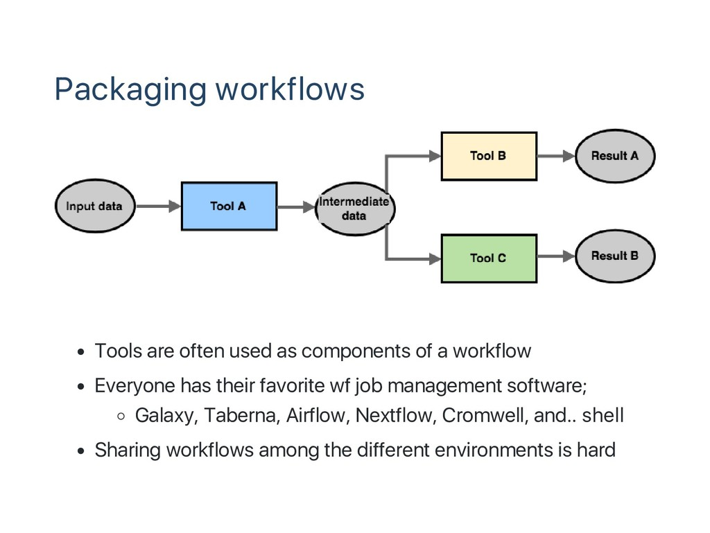 Packaging workflows Tools are often used as com...