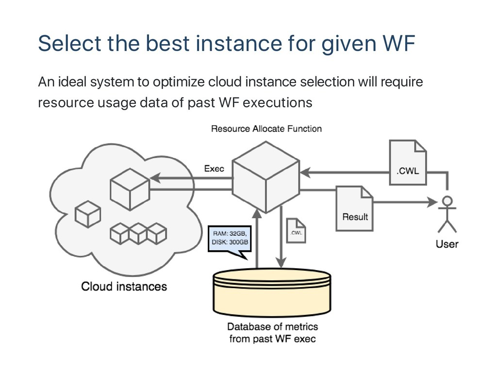Select the best instance for given WF An ideal ...