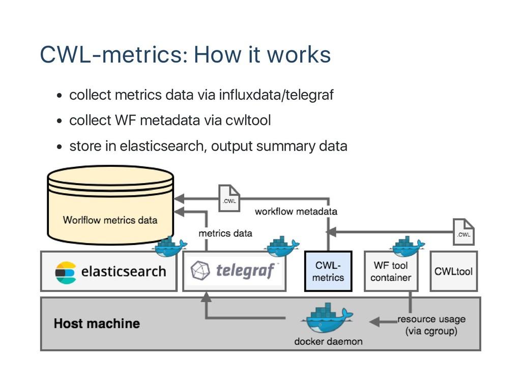 CWL‑metrics: How it works collect metrics data ...