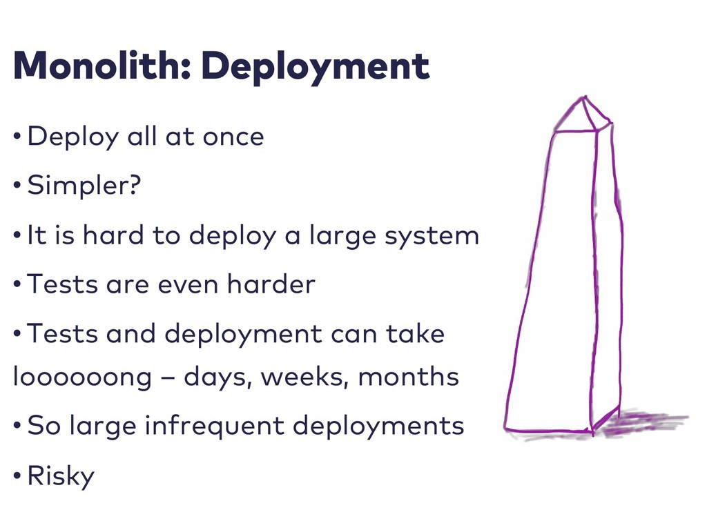 Monolith: Deployment • Deploy all at once • Sim...