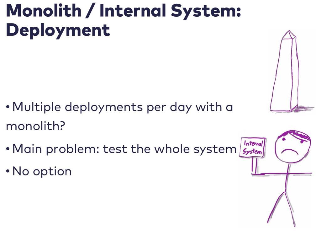 Monolith / Internal System: Deployment • Multip...