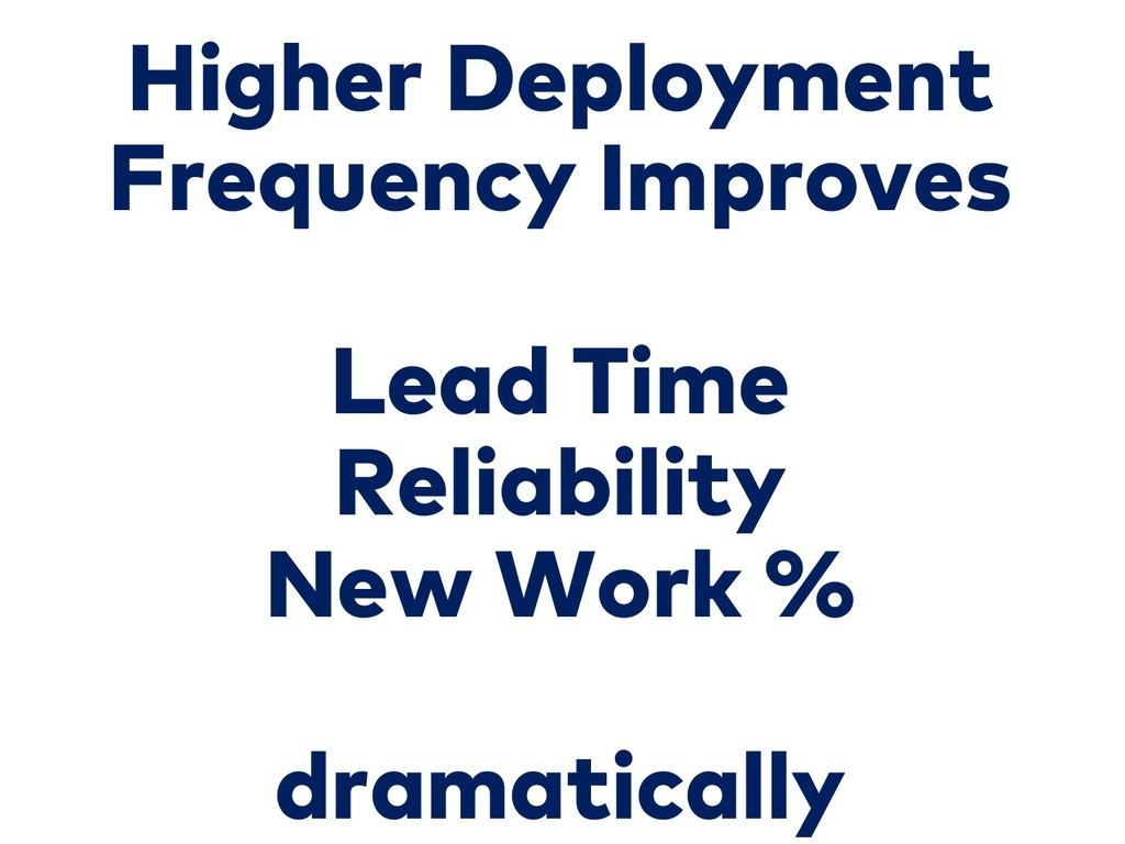 Higher Deployment Frequency Improves Lead Time ...