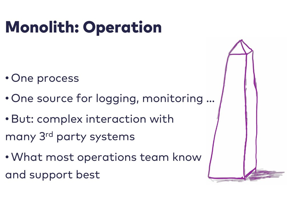 Monolith: Operation • One process • One source ...