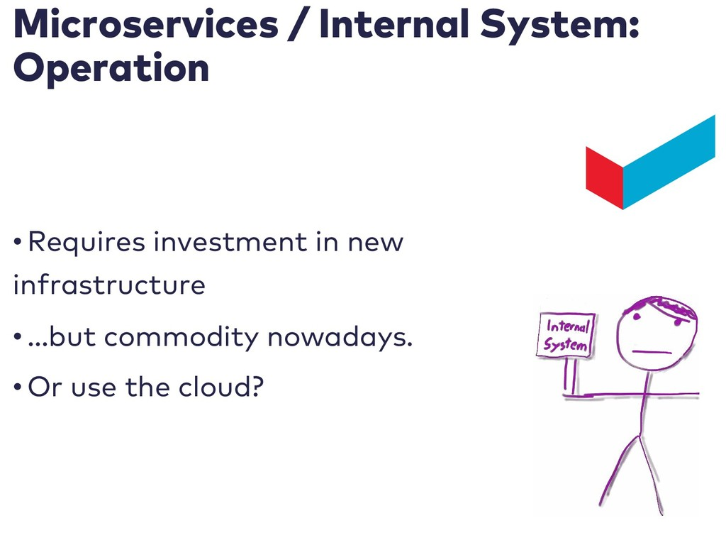 Microservices / Internal System: Operation • Re...