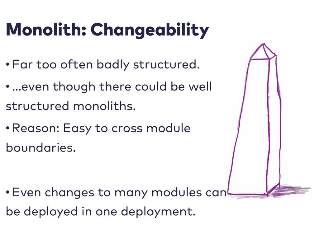 Monolith: Changeability • Far too often badly s...