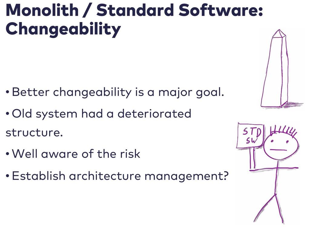 Monolith / Standard Software: Changeability • B...