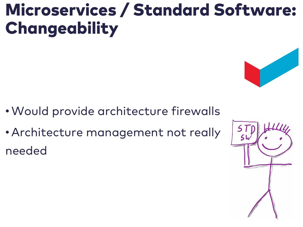 Microservices / Standard Software: Changeabilit...