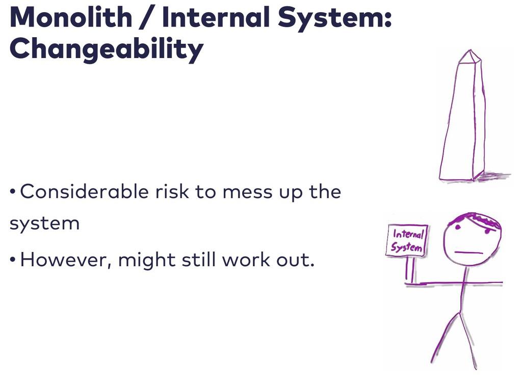 Monolith / Internal System: Changeability • Con...