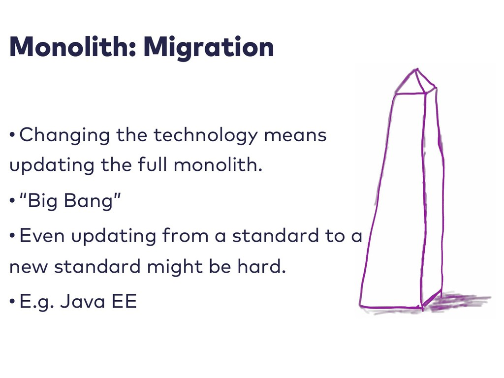 Monolith: Migration • Changing the technology m...