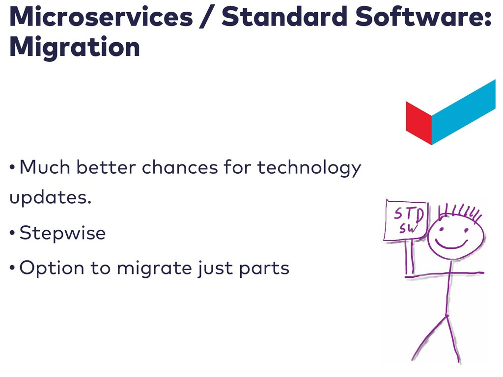 Microservices / Standard Software: Migration • ...