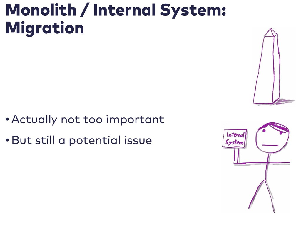 Monolith / Internal System: Migration • Actuall...