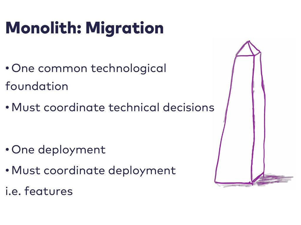 Monolith: Migration • One common technological ...