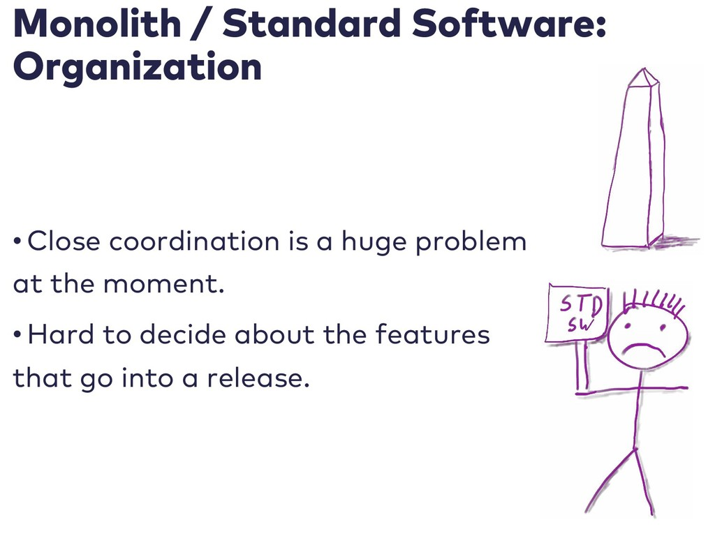 Monolith / Standard Software: Organization • Cl...