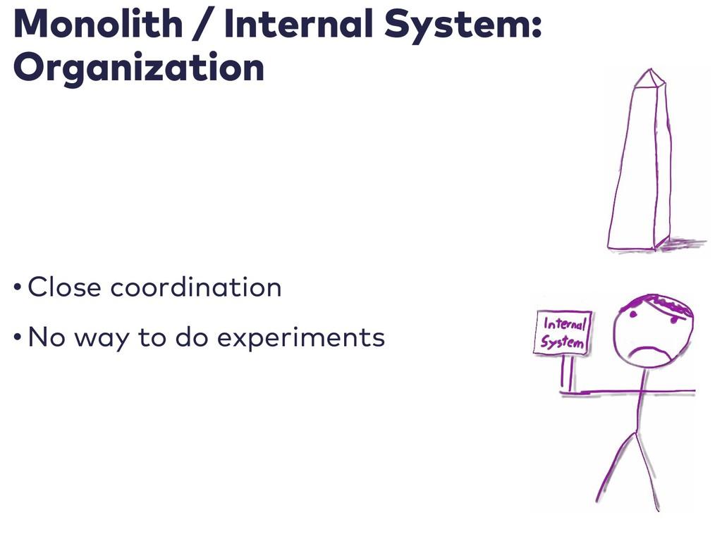 Monolith / Internal System: Organization • Clos...