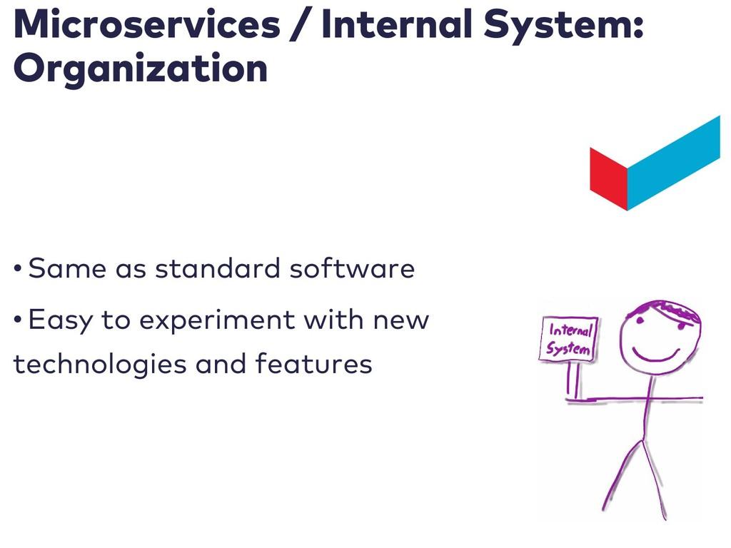 Microservices / Internal System: Organization •...