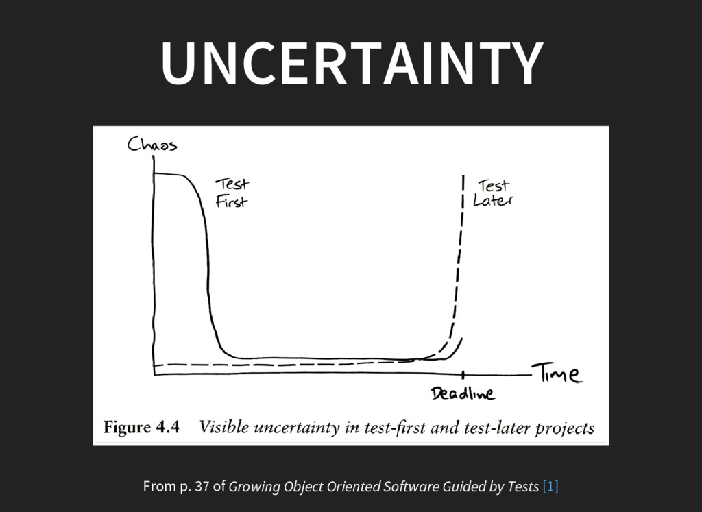 UNCERTAINTY From p. 37 of Growing Object Orient...