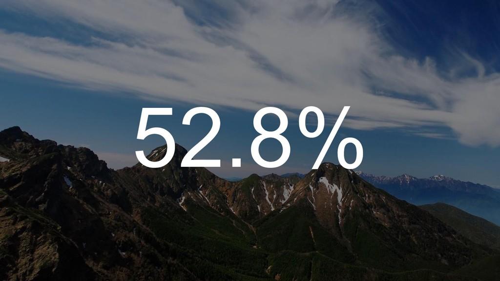 52.8%