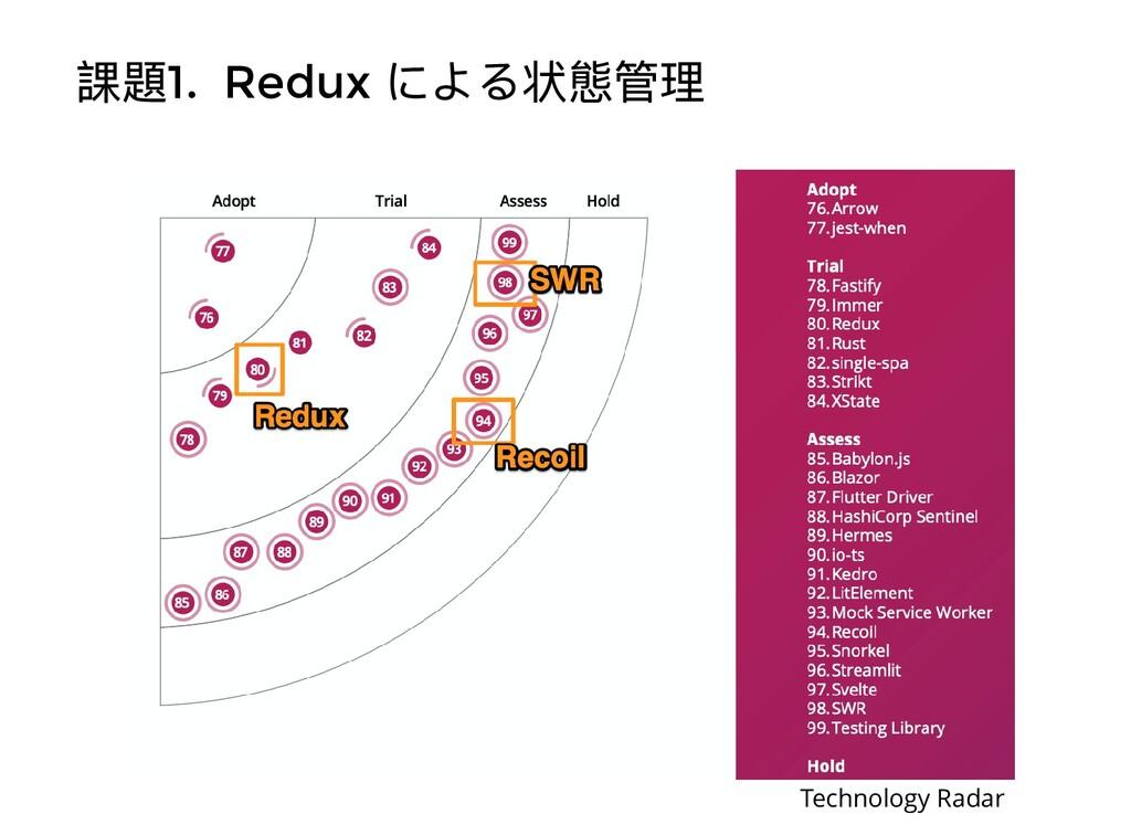 課題1. Redux による状態管理 Text Technology Radar