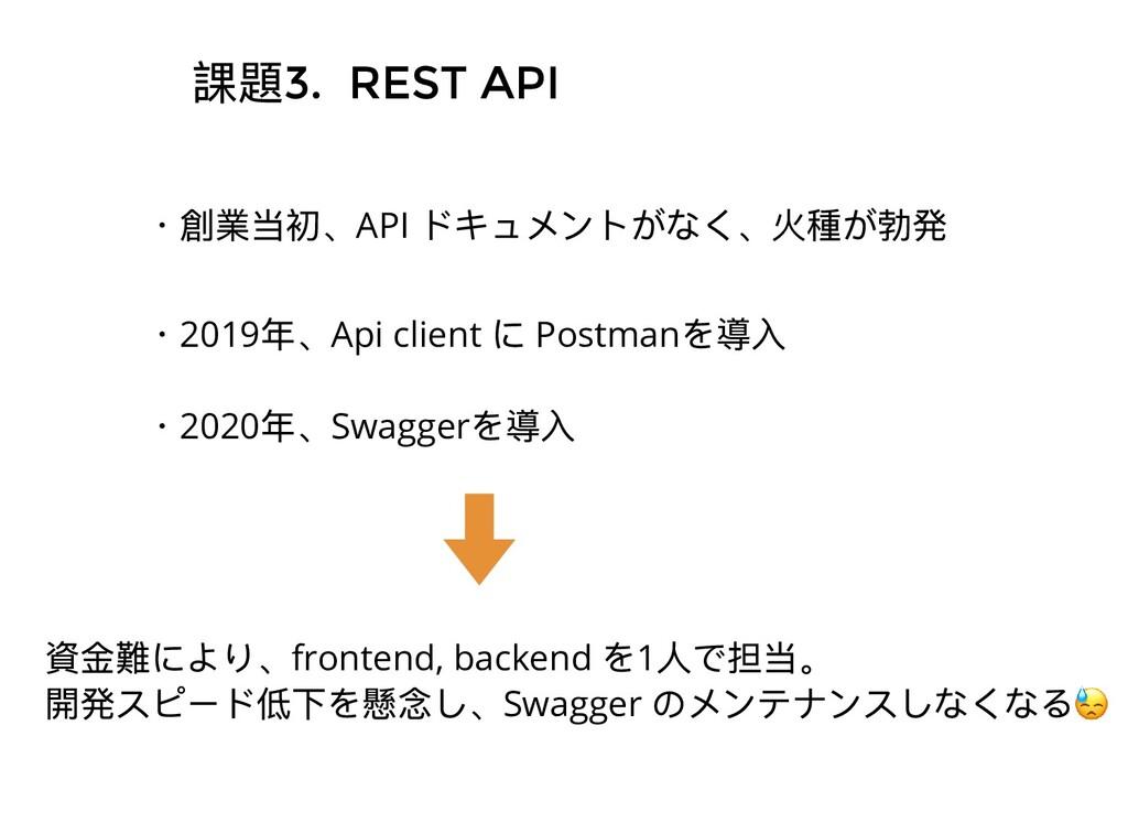 ・創業当初、API ドキュメントがなく、⽕種が勃発 ・2019 年、Api client に ...