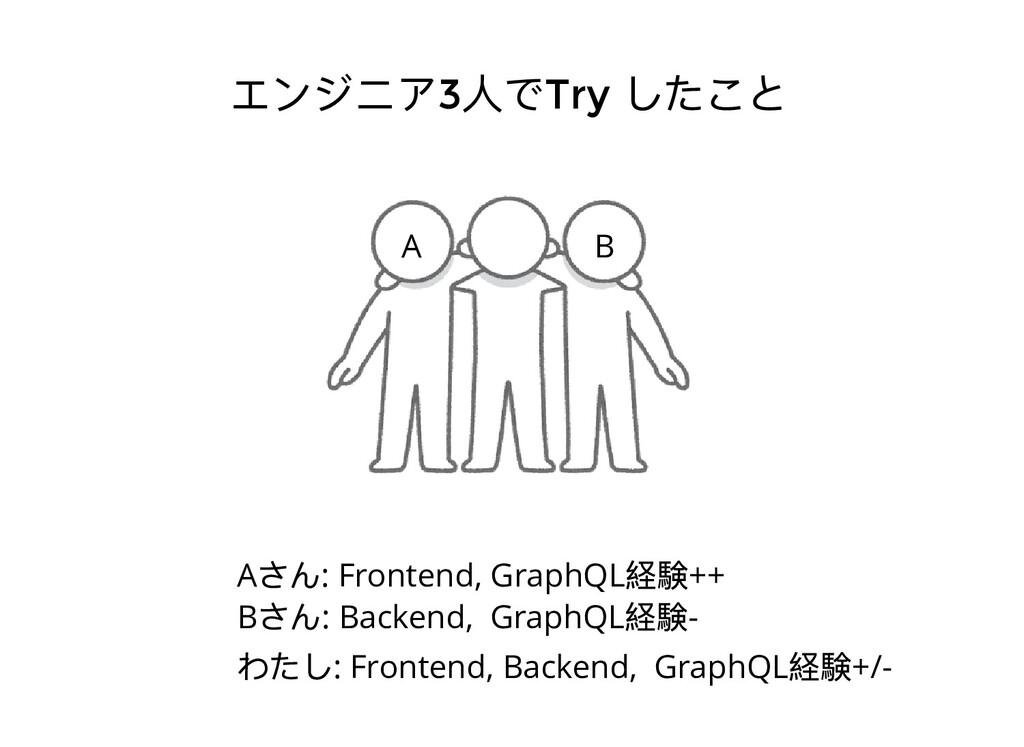 エンジニア3 ⼈でTry したこと A さん: Frontend, GraphQL 経験++ ...