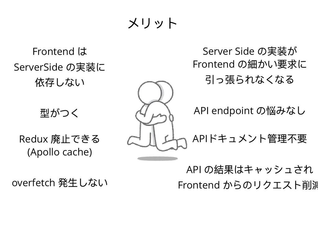 メリット Frontend は ServerSide の実装に 依存しない 型がつく Redu...