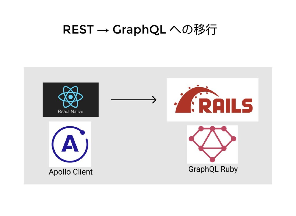 REST → GraphQL への移⾏