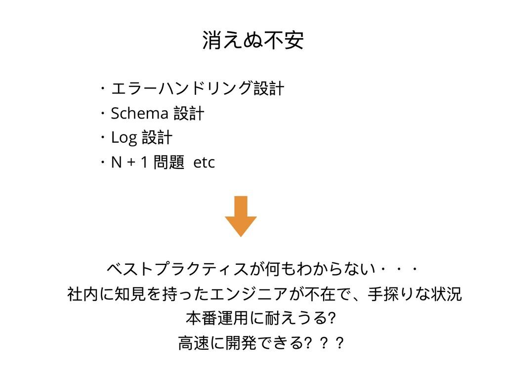 消えぬ不安 ・エラーハンドリング設計 ・Schema 設計 ・Log 設計 ・N + 1 問題...