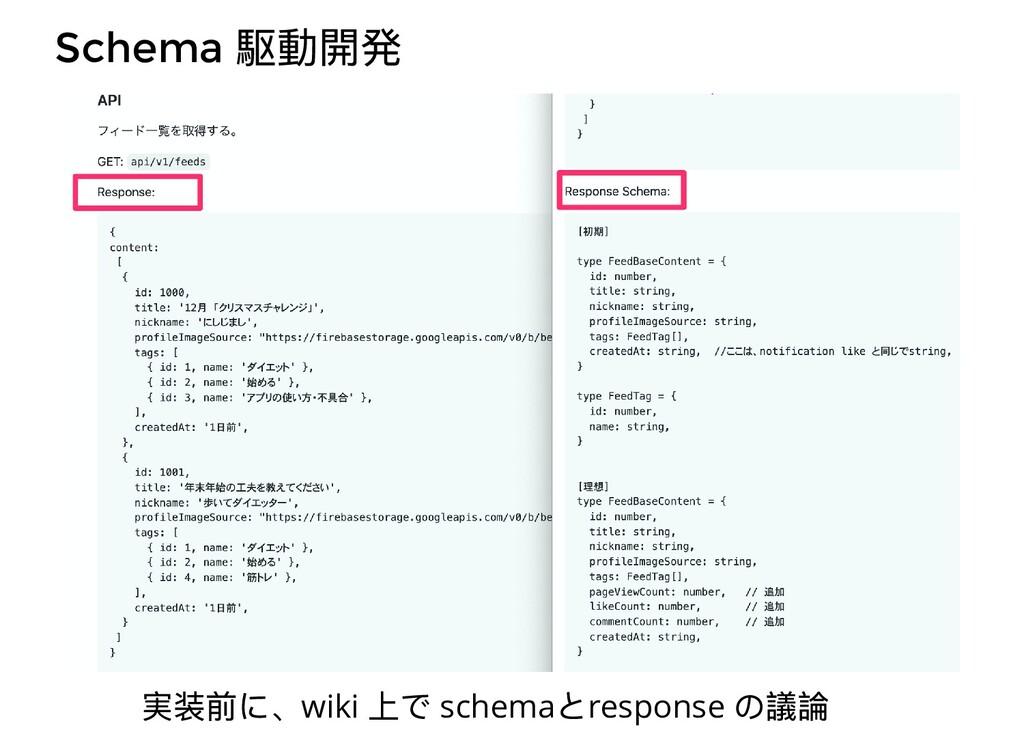 Schema 駆動開発 実装前に、wiki 上で schema とresponse の議論