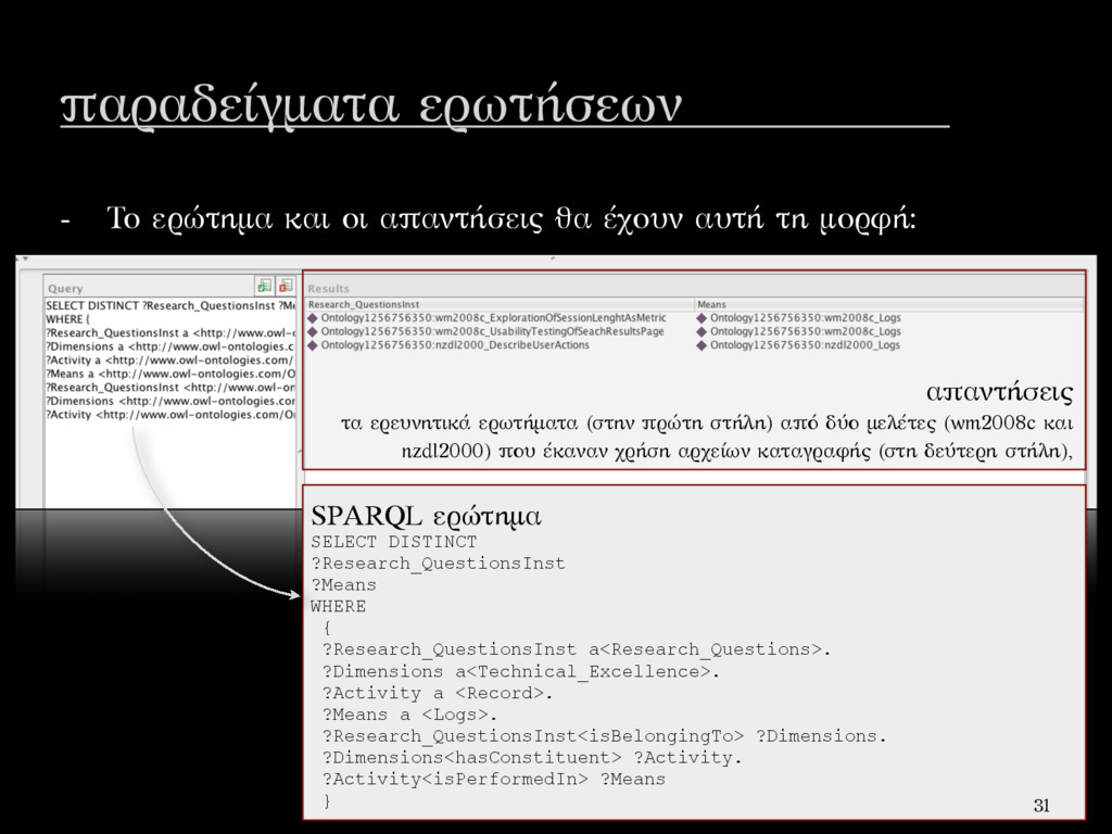 SPARQL ερώτημα SELECT DISTINCT ?Research_Questi...