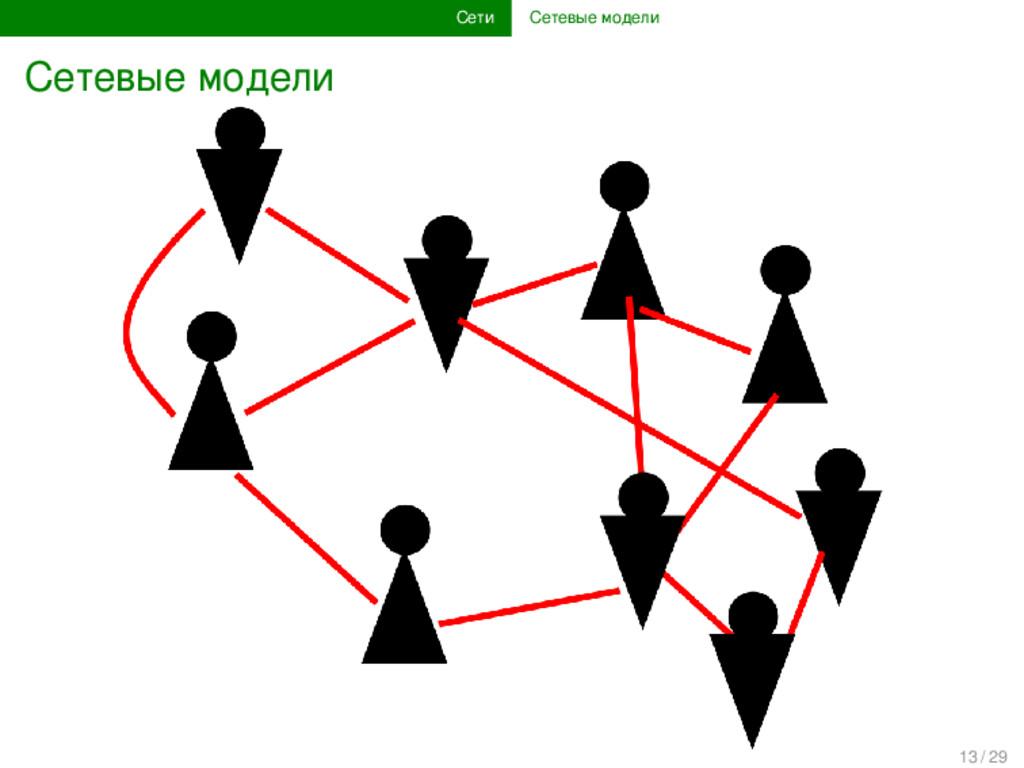 Сети Сетевые модели Сетевые модели 13 / 29