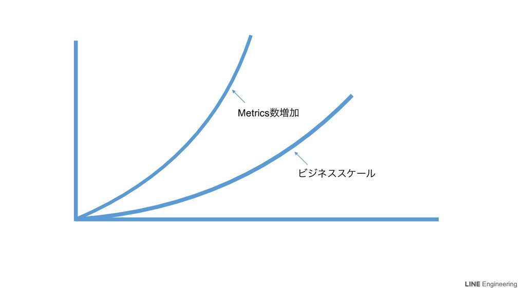 Engineering Metrics૿Ճ Ϗδωεεέʔϧ