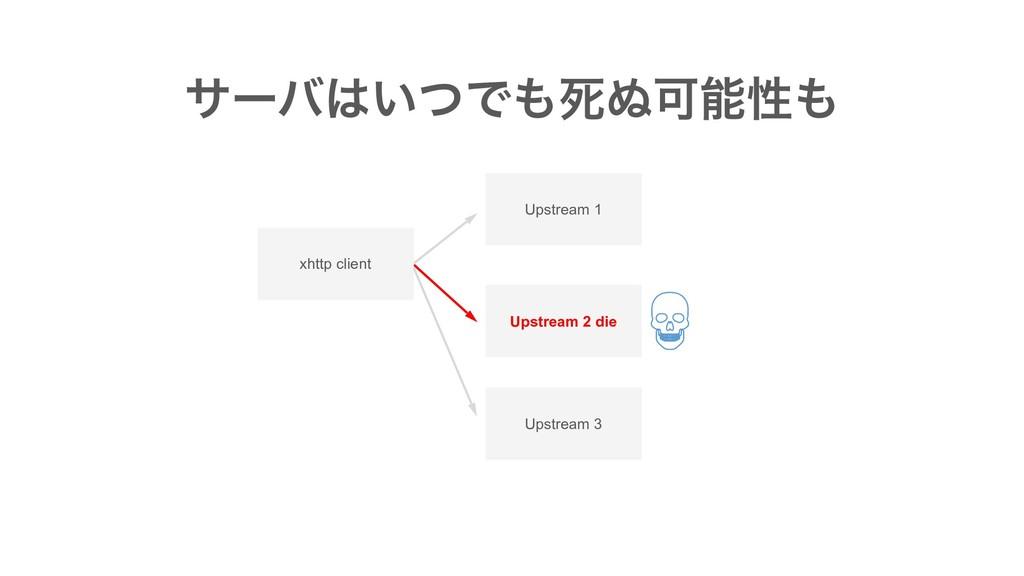 Upstream 2 die xhttp client Upstream 1 αʔό͍ͭͰ...