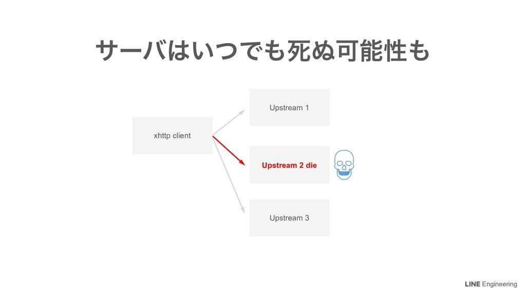 Engineering Upstream 2 die xhttp client Upstrea...