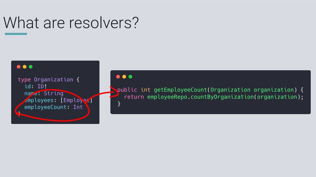 What are resolvers?