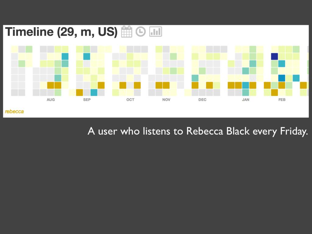 A user who listens to Rebecca Black every Frida...