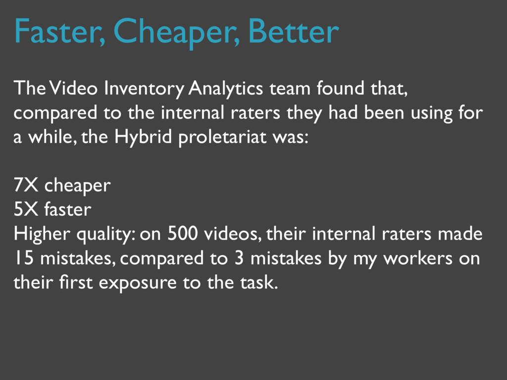 The Video Inventory Analytics team found that, ...