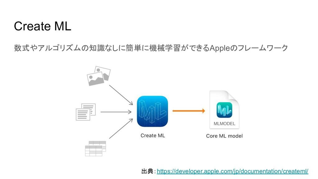 Create ML 数式やアルゴリズムの知識なしに簡単に機械学習ができるAppleのフレームワ...