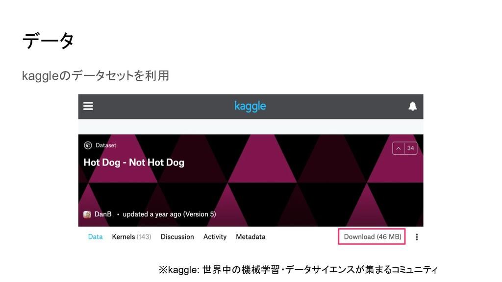 データ kaggleのデータセットを利用 ※kaggle: 世界中の機械学習・データサイエンス...
